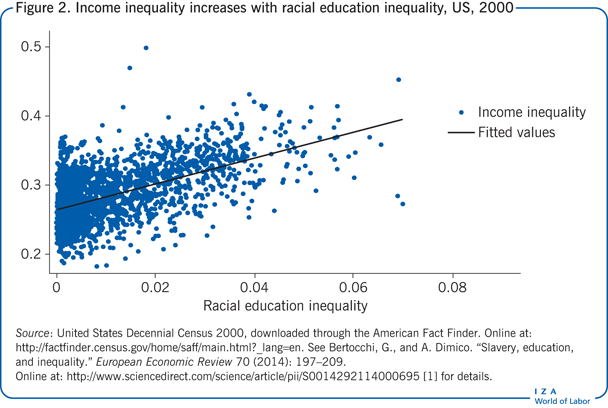 income inequality and its affects on healthcare essay Income inequality is crippling and dangerous to our country and every country the good news is that it doesn't matter how you close the wealth gap, through taxes, like nordic countries, or by.