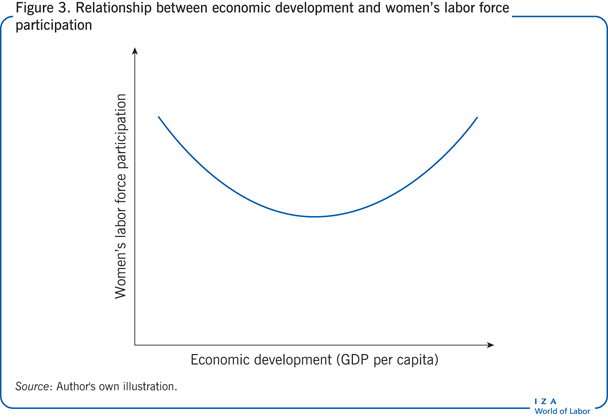 attitudes towards women in the labour market Women's jobs at risk from tech disruption eliminating unequal treatment of men and women in the labour market changing attitudes towards unpaid care work.