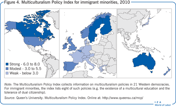 Multiculturalism Policy Index for                         immigrant minorities, 2010