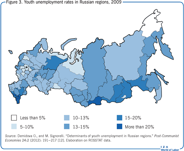 Youth unemployment rates in Russian                         regions, 2009
