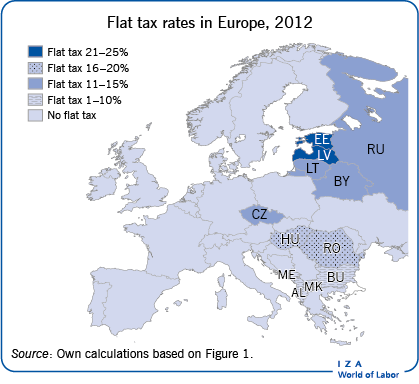 Flat tax rates in Europe, 2012